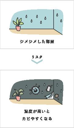 カビのリスクのイメージイラスト