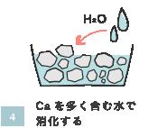 Caを多く含む水で消化する